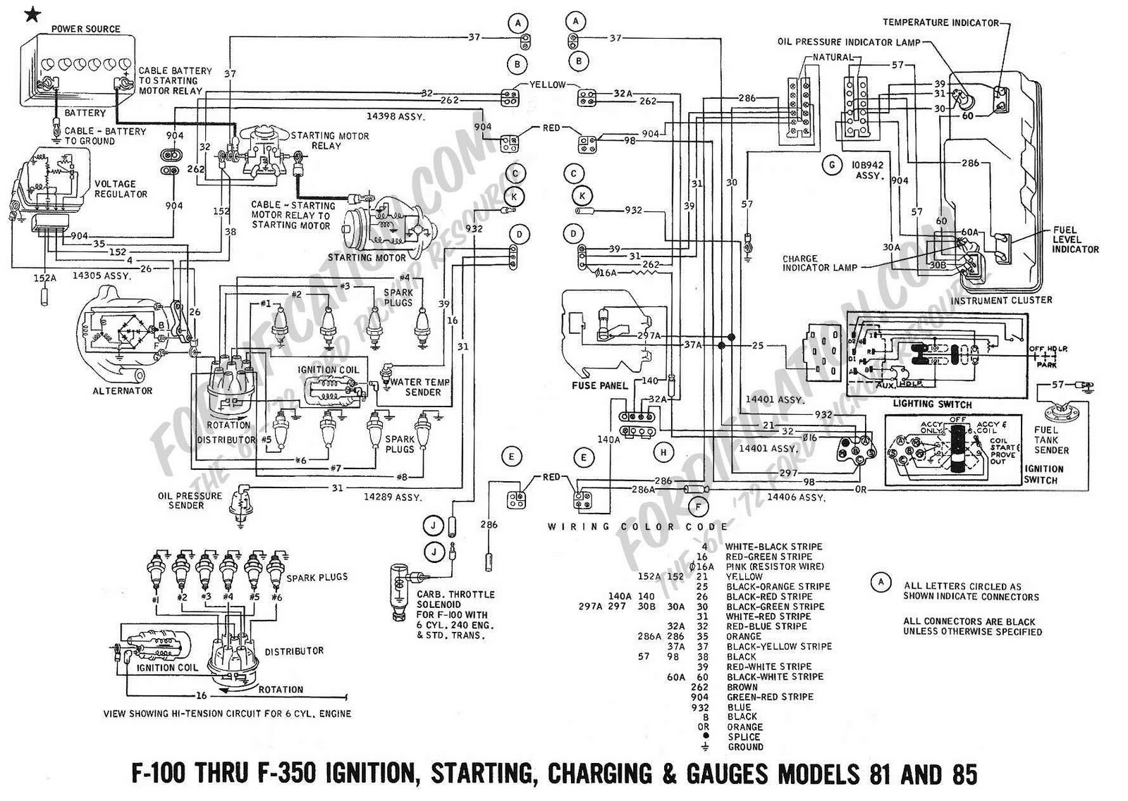 Ford F100 F350 Ignition Starting Charging And Gauges Wiring Diagram
