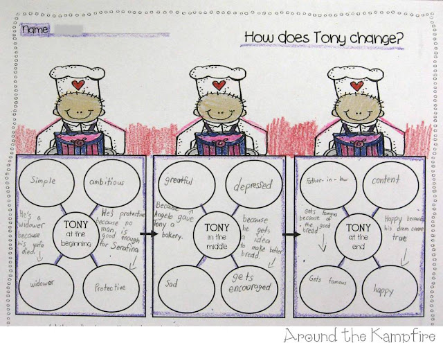 FREE student page for writing a summary of Tony's Bread by Tomie dePaola