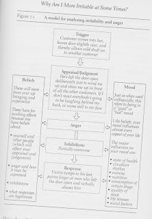 CBT: CBT Disorder Specific Clinical Handbook