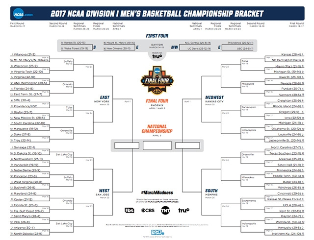 march madness 2017 is now officially on sunday march 12 cbs sports ...