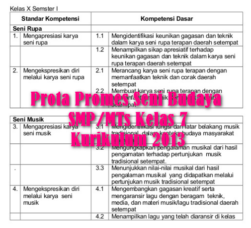 Prota Promes Seni Budaya SMP/MTs Kelas 7 Kurikulum 2013