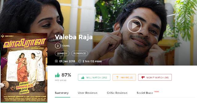 Vaaliba Raja (Valeba Raja) 2016 Tamil Movie 700Mb & 300mb Free
