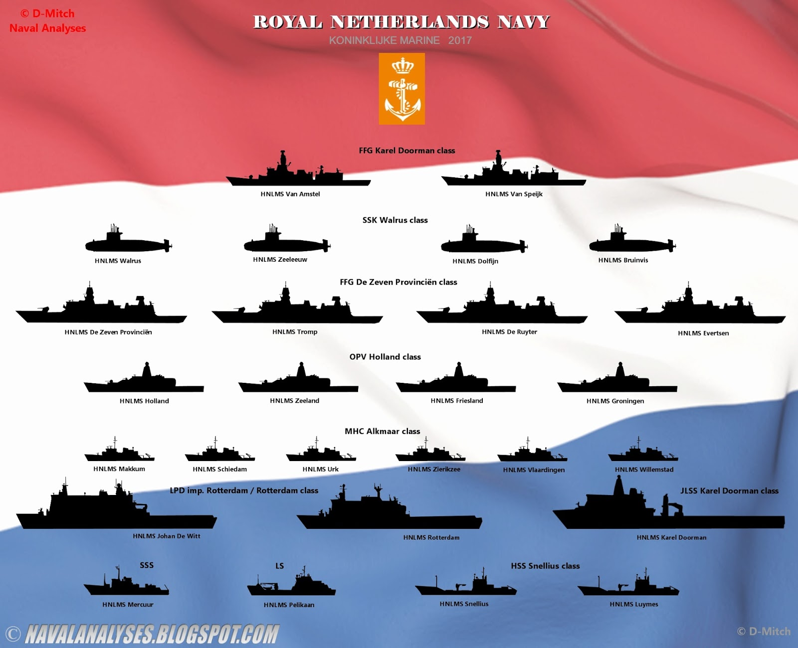 Ranks In Marine >> Naval Analyses: FLEETS #7: Royal Netherlands Navy, Royal Norwegian Navy and Italian Navy today
