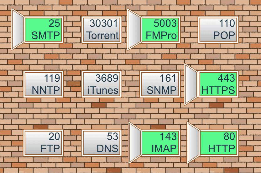 tutorial softperfect bandwidth manager