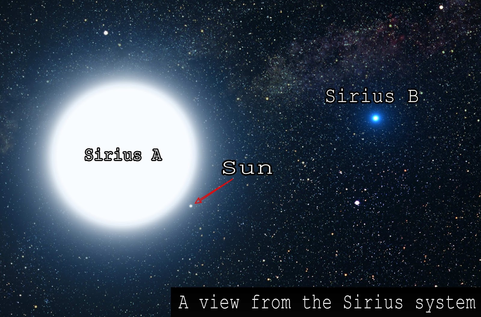 Visitors From The Star Sirius And The African Tribe Dogon