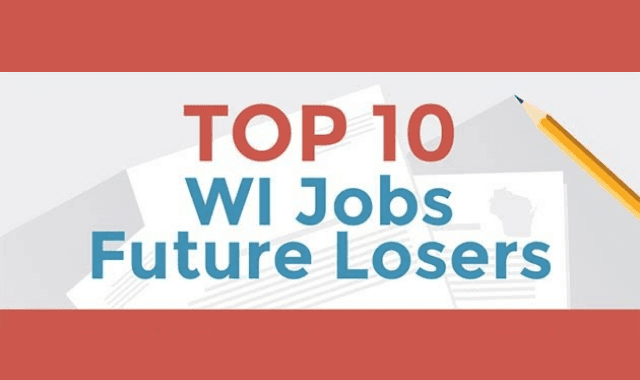 Top 10 WI Jobs Future Losers