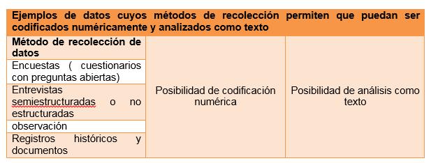 Instrumentos de recoleccion de datos cualitativos pdf