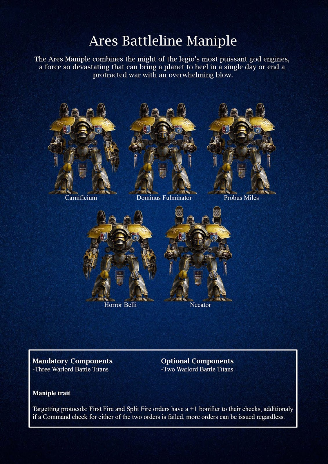 Noigrim's Hobby: Ares maniple