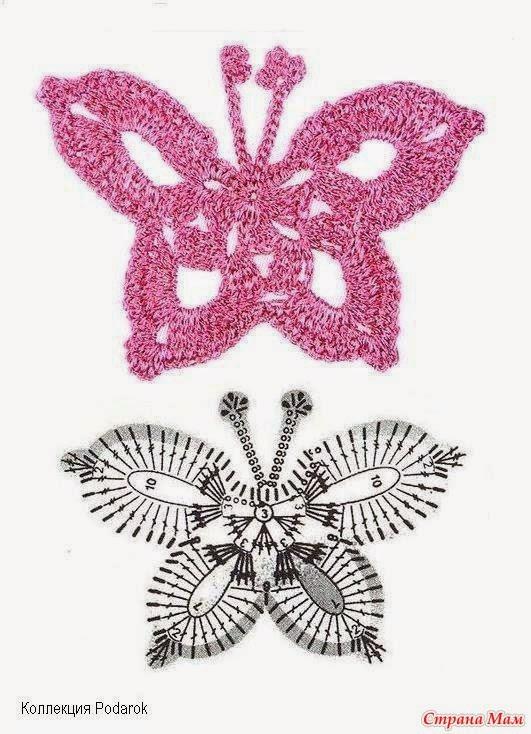 Esquema de Mariposa