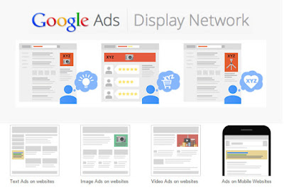 display google network