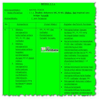 Analisis dokumen: SKL, KI-KD, Silabus, dan Inspirasi Cara Belajar Tematik