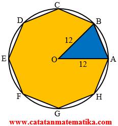 Luas segi-8 beraturan