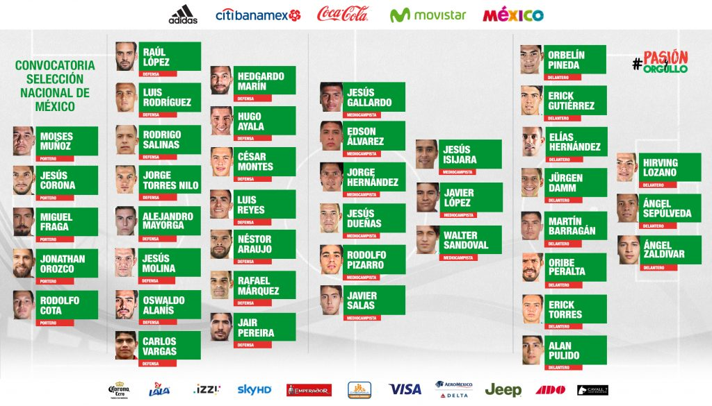 En la lista destaca el llamado de 10 elementos del Guadalajara.