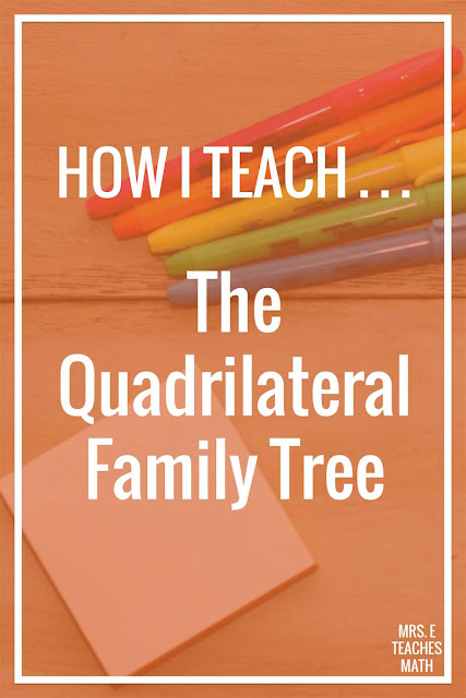 This little story about quadrilaterals helps students remember the family tree and the properties of quadrilaterals in high school geometry.  I like to tell this story as part of the lesson when I'm teaching classifying quadrilaterals.  After the notes, I play a game or do an activity.