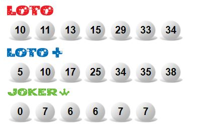 French, loto results from 2019, numbers Archive