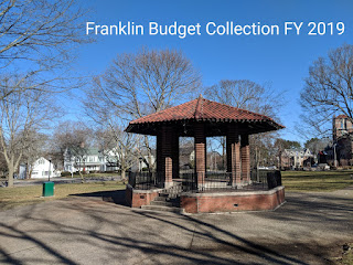 Franklin, MA: Joint Budget Subcommittee Agenda - June 18