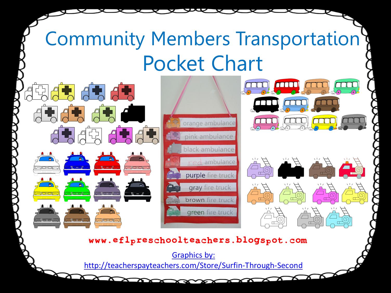 Esl Efl Preschool Teachers Community Helpers Resources For The Preschool Ell