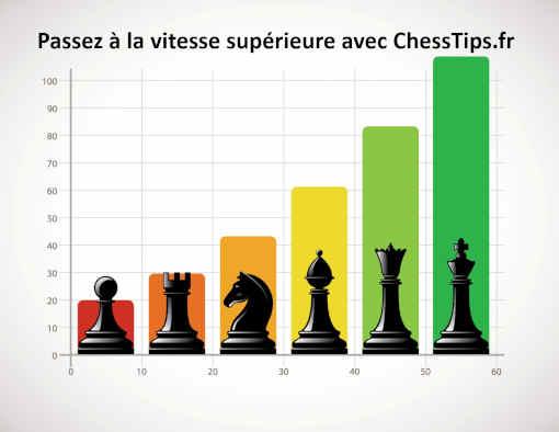 Lancement officiel de Chesstips, les échecs par mail - Photo © Chess & Strategy