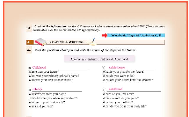 9. Sınıf Yıldırım Yayınları İngilizce A1.1 Ders Kitabı 76. Sayfa Cevapları Theme 6 History