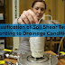 Classification of Soil Shear Tests According to Drainage Conditions
