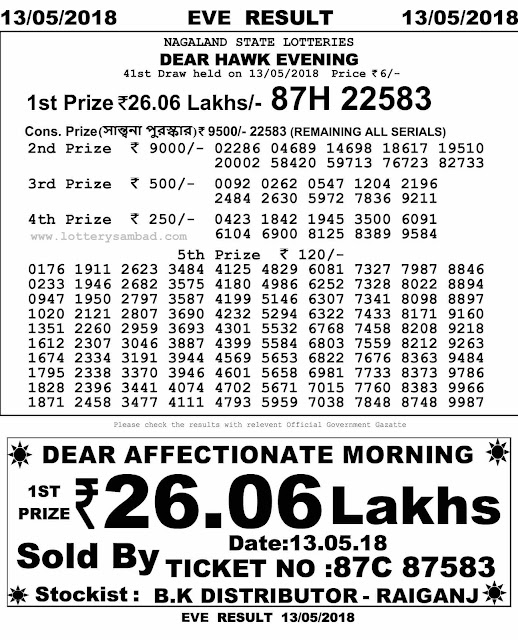 13 may 2018 8pm sambad lottery results