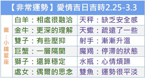 【非常運勢】12星座本週愛情吉日吉時2019.2.25-3.3