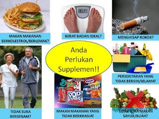 Kenapa saya perlu vitamin; vitamin atau suplemen; gaya hidup tidak sihat; sering stress; shaklee Labuan; shaklee malaysia; shaklee kuching; shaklee lawas