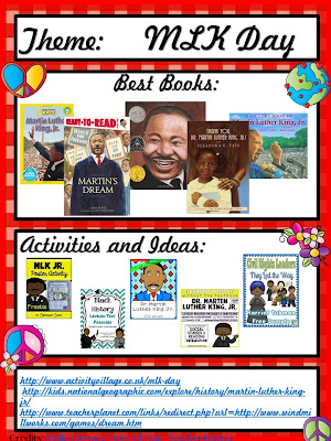 This post celebrates the life of Martin Luther King Jr. with activities that can be used year round.