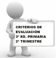 CRIT. EVAL. 3º ED. PRIM.