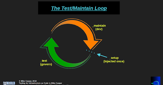 Techpost - The Test-Maintain Loop saved me during a Jenkins Server infrastructure upgrade
