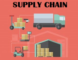 How To Measure Your Supply Chain Resilience?