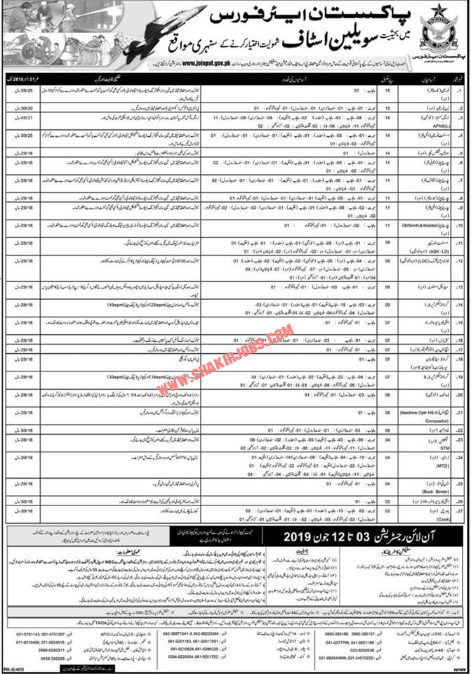 Pakistan Air Force Jobs As Civilians - Latest PAF Jobs June 2019 - Jobs For Civilian Staff In PAF (1500+ Vacancies)