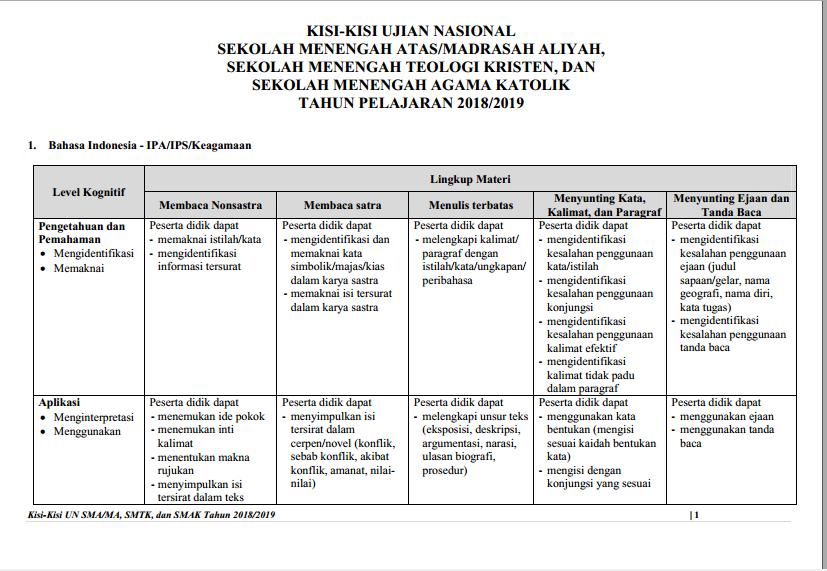 Peristiwa sekitar proklamasi 17 agustus 1945 dan pembentukan pemerintahan indonesia a. Contoh Soal Essay Hots Bahasa Indonesia - Guru Paud