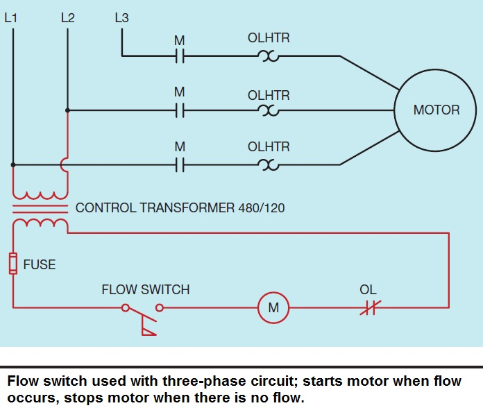 Phase Motor Starter Wiring Diagram Furthermore Square D ... on