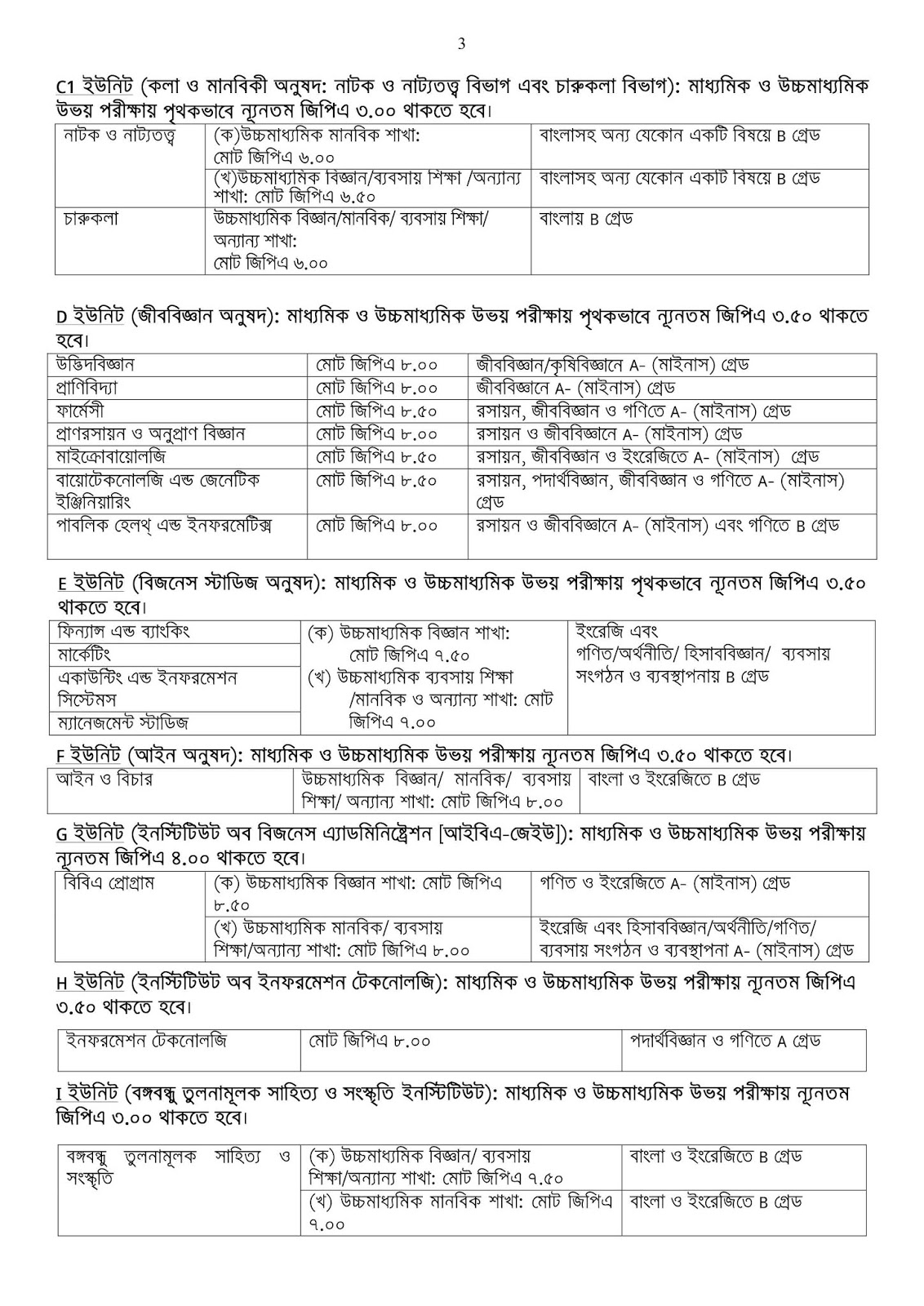 Jahangirnagar University (JU) Admission Test Circular 2018-2019