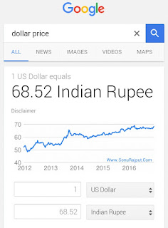 Dollars Price Kaise Check Kare