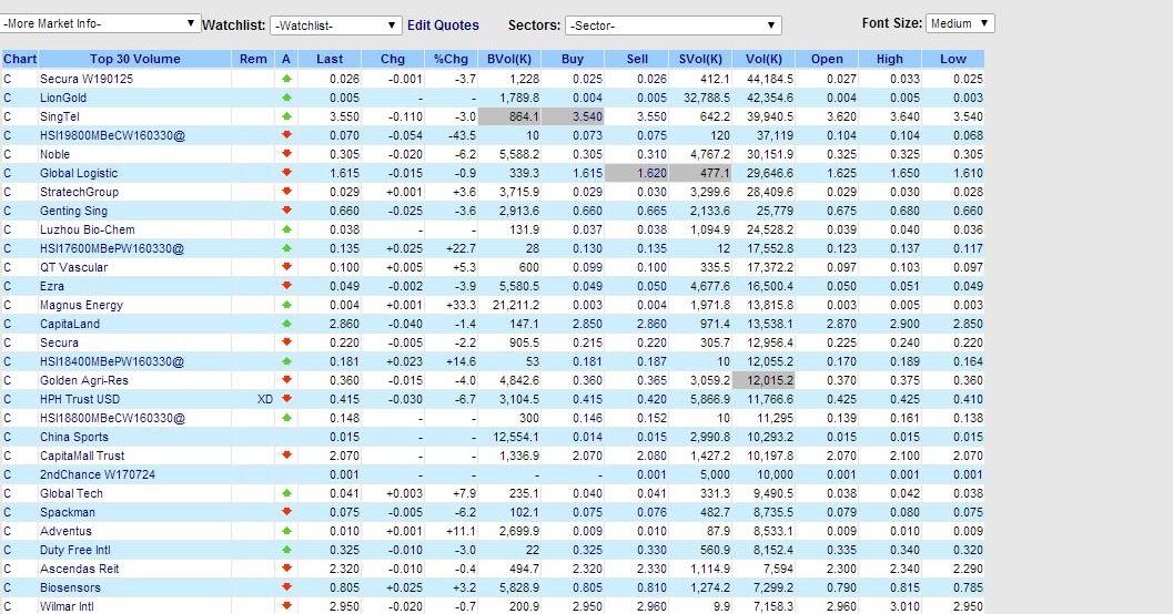 Stock Exchange Hour of Operation