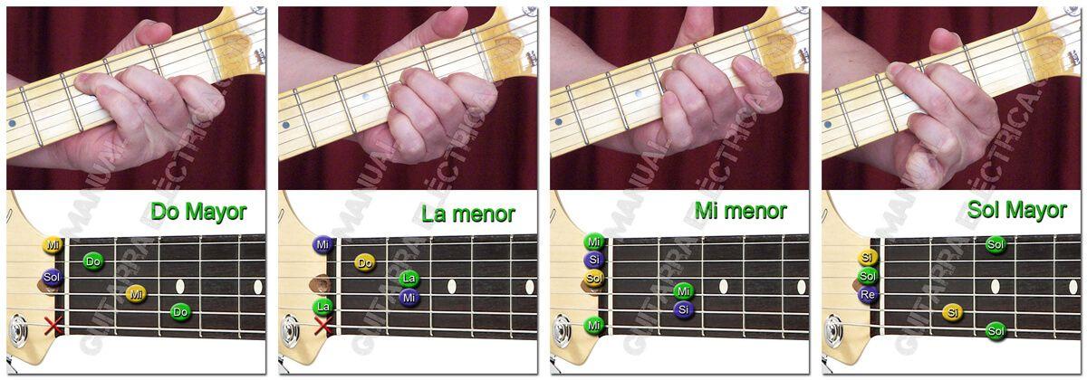 Acordes menores Básicos para Guitarra