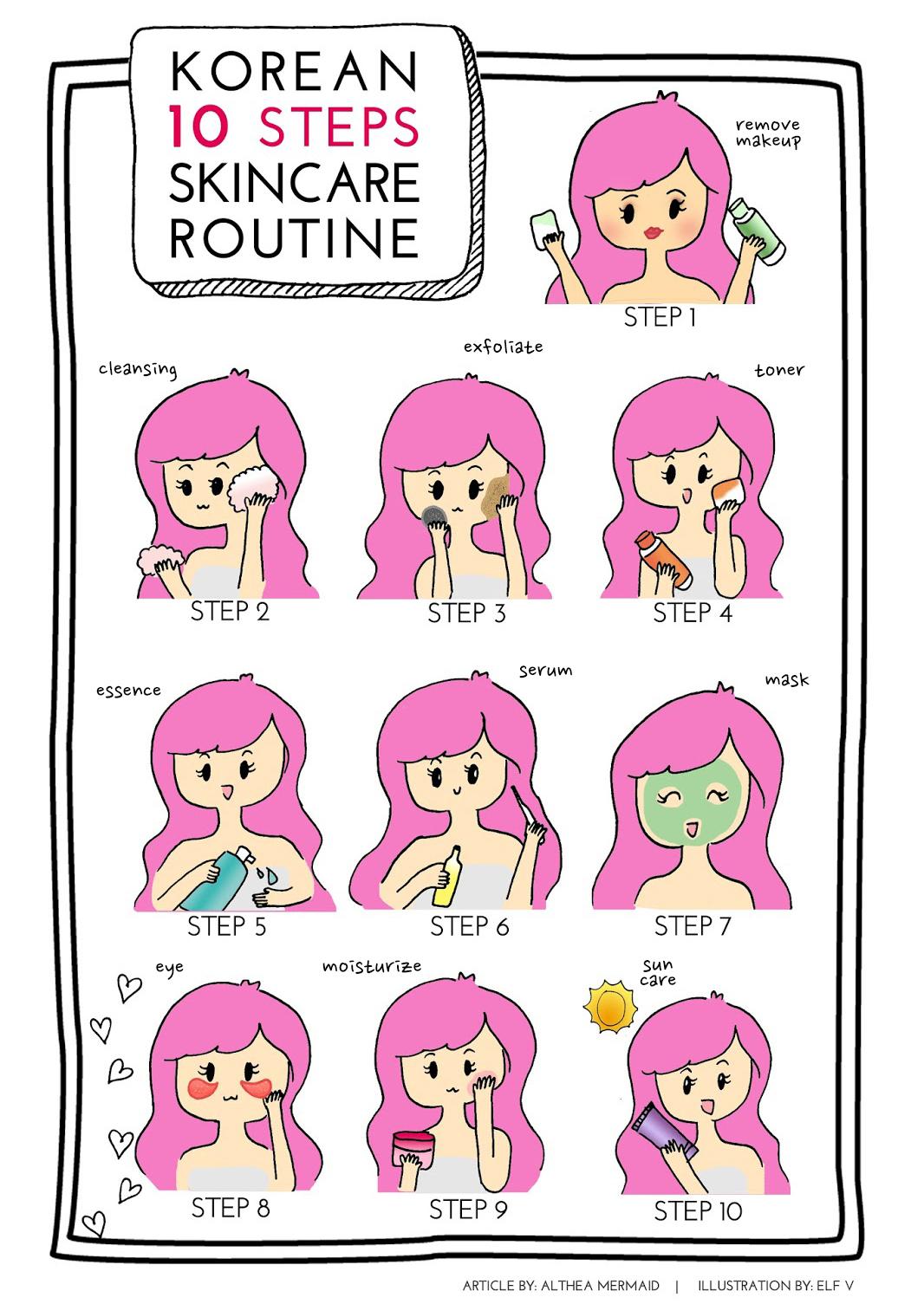 Korean 10 Step Skincare Routine Althea Korea