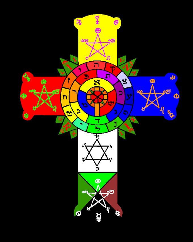 Espiritualidad en el Caballero Rosacruz