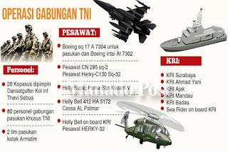 Operasi Gabungan TNI