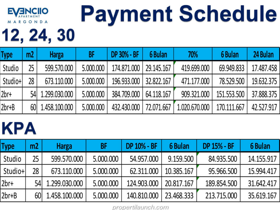 Price List Harga Evenciio Apartment Margonda