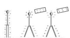 Pengertian Elektroskop