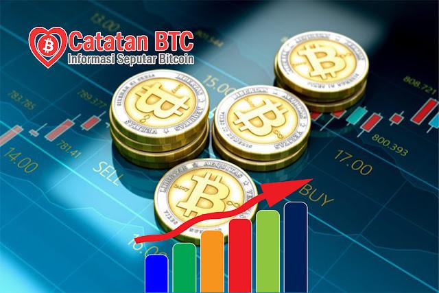 Apa sih itu Bitcoin?, Kenapa Harga Bitcoin Bisa Mahal?