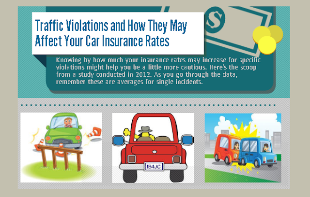 traffic violations and how they may affect your car insurance rates infographic visualistan. Black Bedroom Furniture Sets. Home Design Ideas