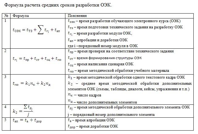 алексей корольков диетолог сайт