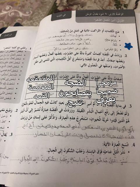 حل درس امير الجمل الصغير في اللغة العربية للصف الرابع الفصل الدراسي الاول
