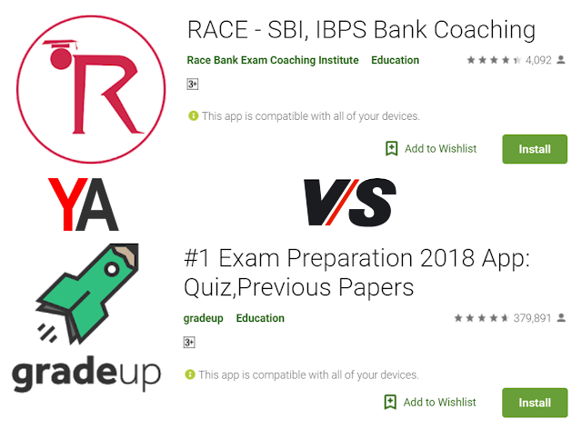 Best SBI Bank Exam Preparation App Comparison News
