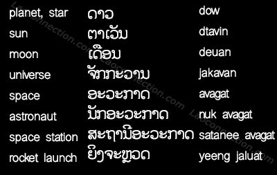 Lao language:  Space words - written in Lao and English