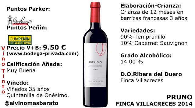 Comprar Pruno 2014 de Finca Villacreces calidad precio robert parker